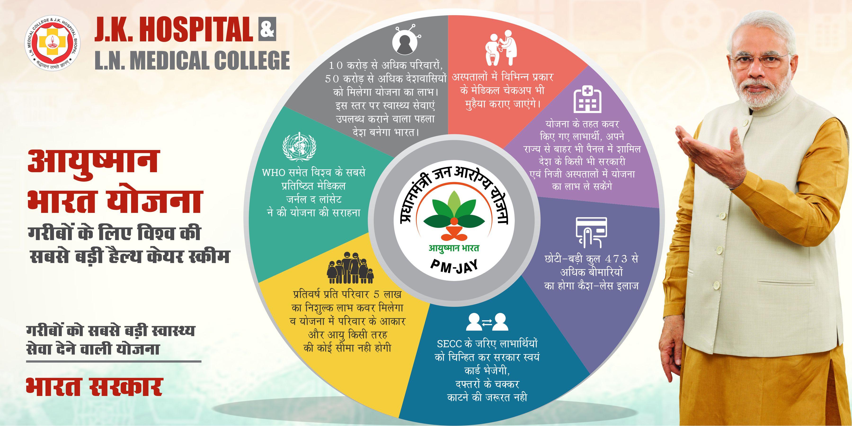 j k hospital joins ayushman bharat scheme lnct university